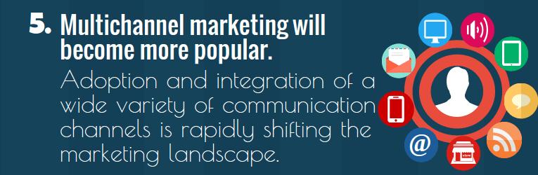 6- Webmarketing -Marketingfive-min
