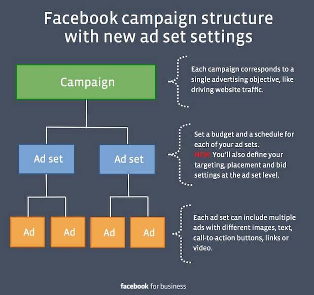 Agence-Marketing Digital-Paris-Publicite-Facebook-1