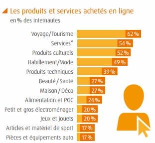Agence-web-marketing-Generer-trafic-e-commerce-1