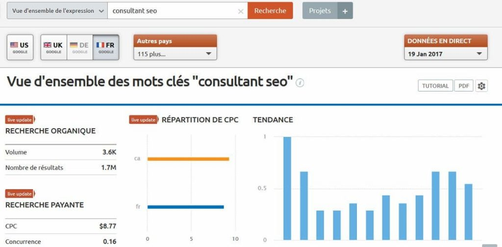 Agence-web-marketing-outils-SEO-mots-cles-1