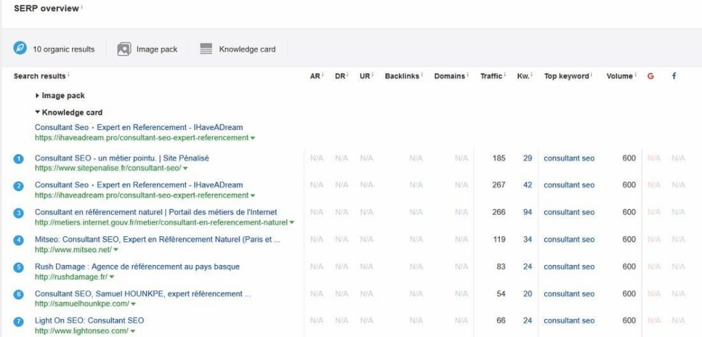 Agence-web-marketing-outils-SEO-mots-cles-4